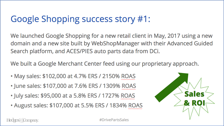Google Shopping Success Story: Hedges & Company | DCi, an